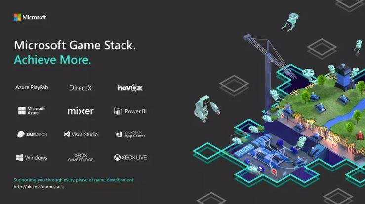 Microsoft Game Stack также включает DirectX, Mixer, Power BI, Havok, Visual Studio, Windows, Xbox Game Studios, Xbox Live и Simplygon