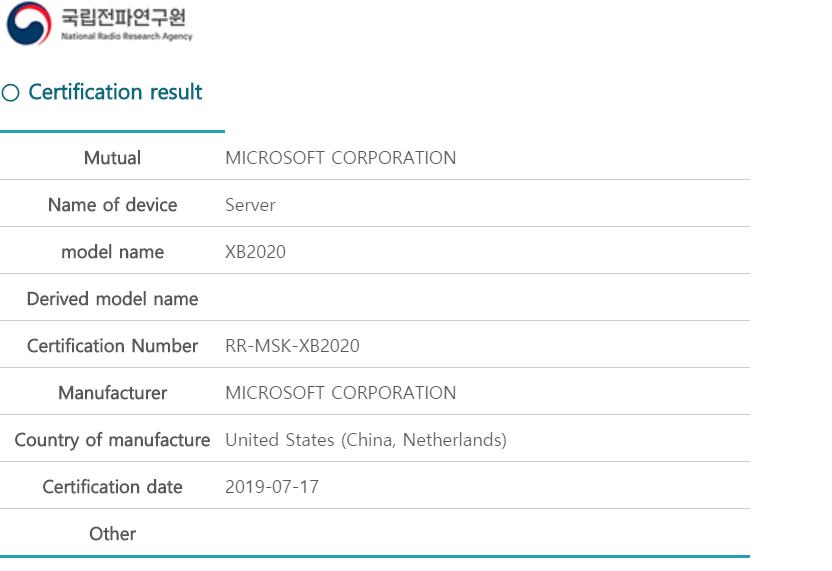 Стало известно имя оборудования для Project xCloud