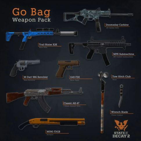 State of Decay 2 бесплатное обновление Go Bag добавляет девять новых видов оружия