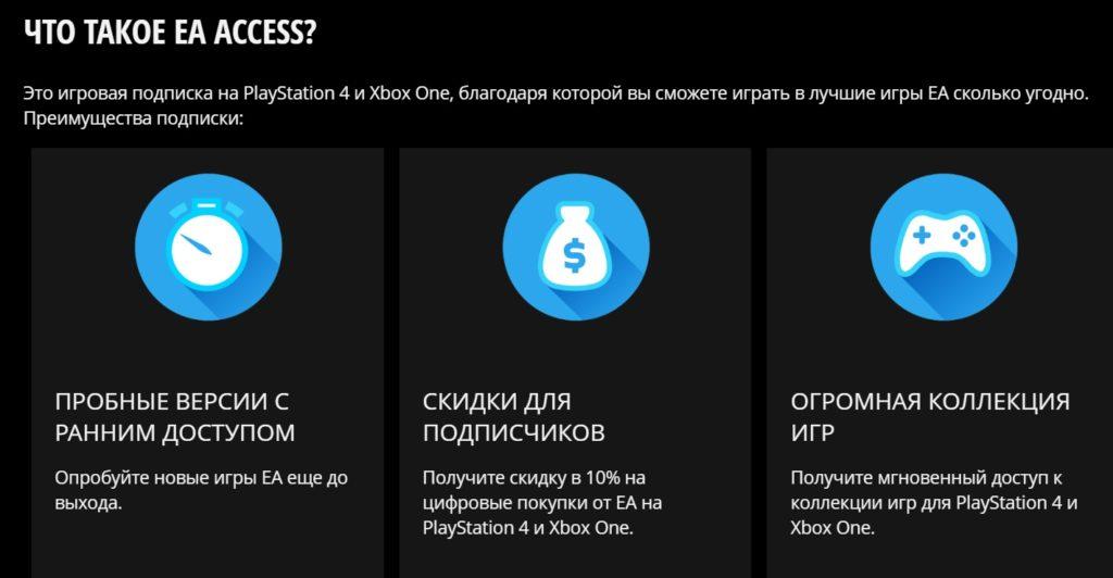 Что такое EA Access