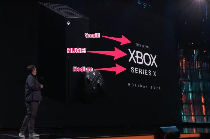 Расшифровка имени Xbox Series X