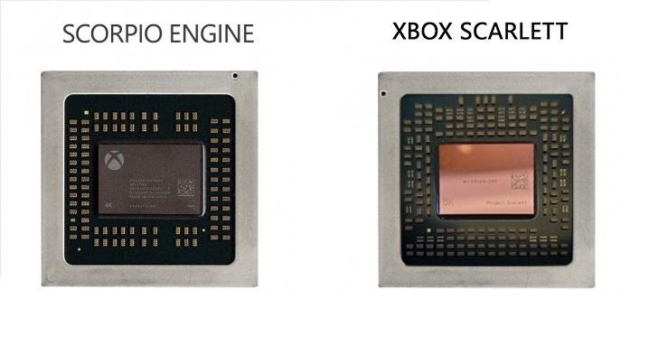 CPU Xbox Series X Xbox One X