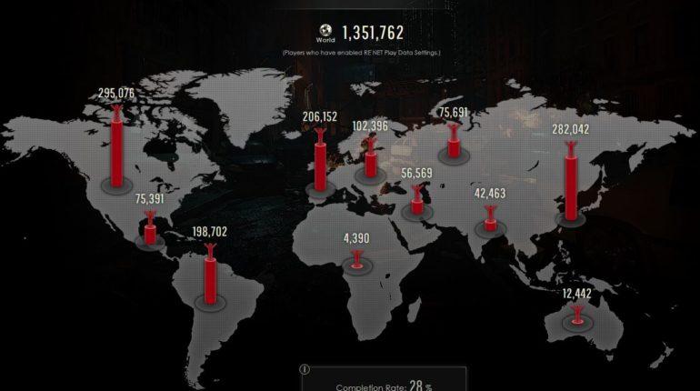 Resident Evil 2 статистика