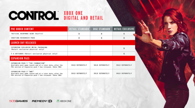 Control Digital and Retail