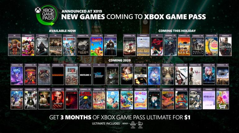 Xbox Game Pass ноябрь 2019 X019