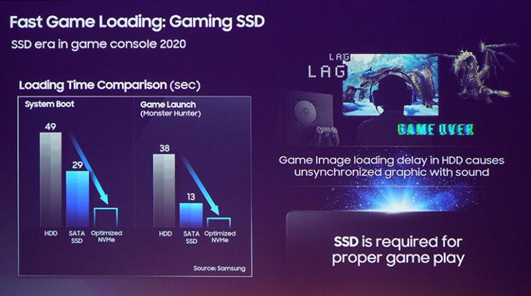 Xbox Scarlett и PlayStation 5 могут использовать Samsung NVMe SSD