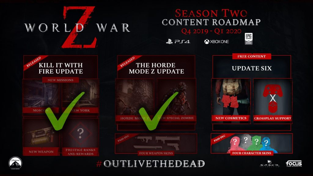 world war z -roadmap-season2-update-released