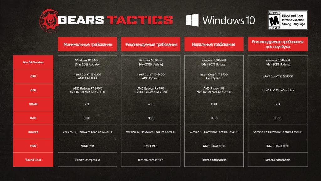 Gears Tactics требования к PC
