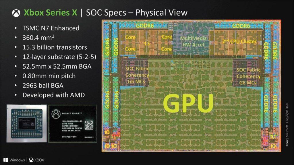 Снимок графического процессора Xbox Series X, RDNA 2 выглядит восхитительно