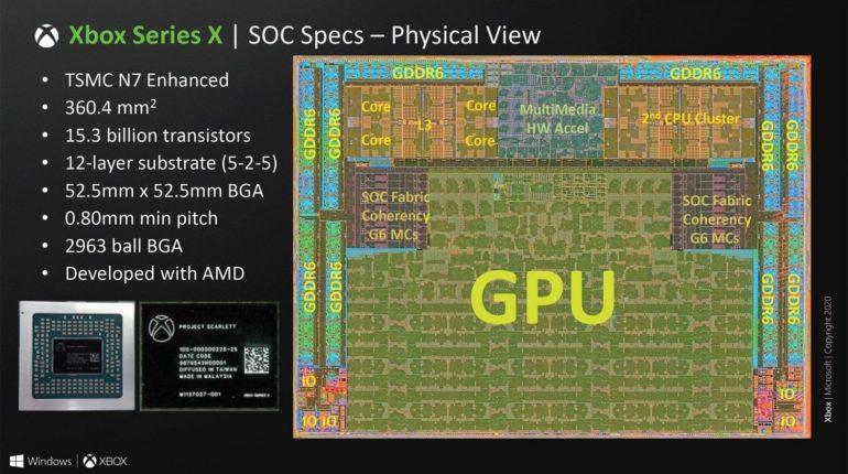 Появилась детальная фотография APU Xbox Series X