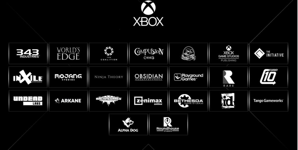 Xbox Game Studios Publishing Label разрабатывает новую игру AAA в открытом мире