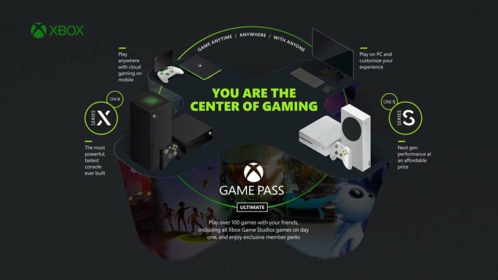 Фил Спенсер о планах Microsoft на следующее поколение Xbox