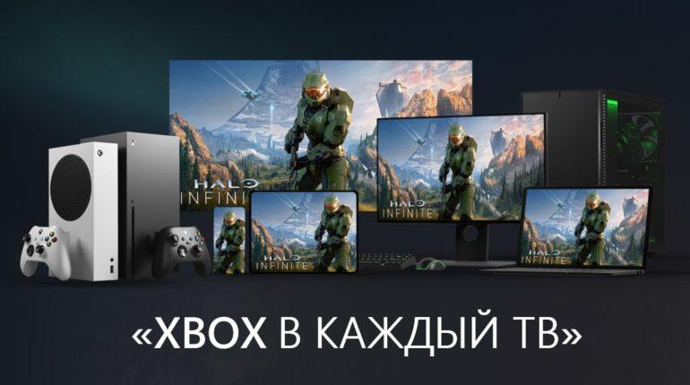 Роль Microsoft и Xbox в будущем игровой индустрии